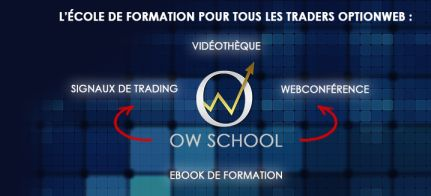 optionweb-formation-trading